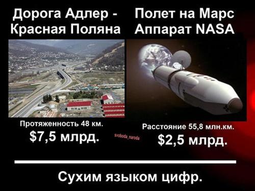 Олимпийский распил для друзей Путина